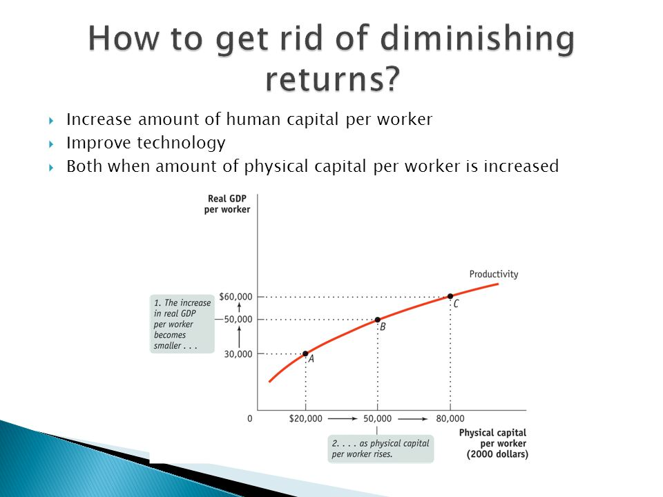 How to get rid of diminishing returns