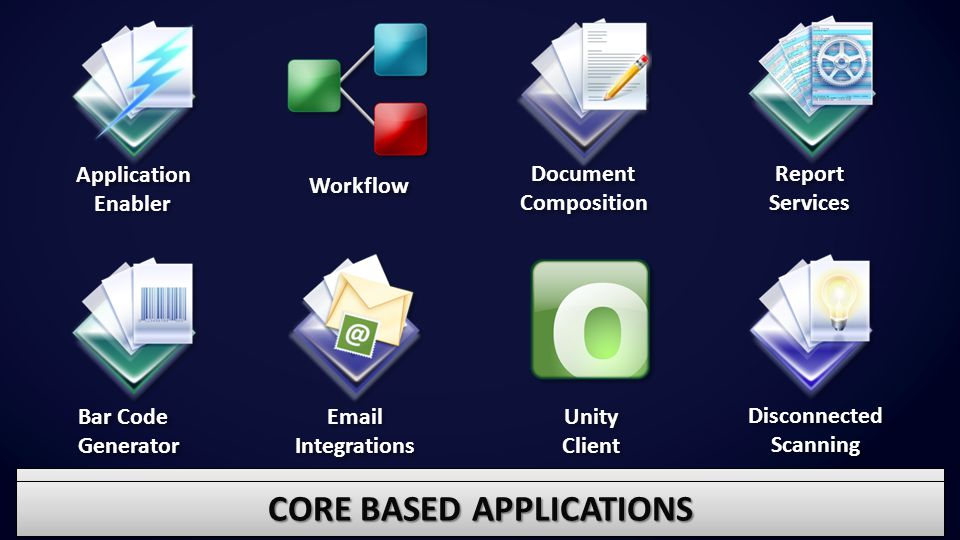 Core Based Applications