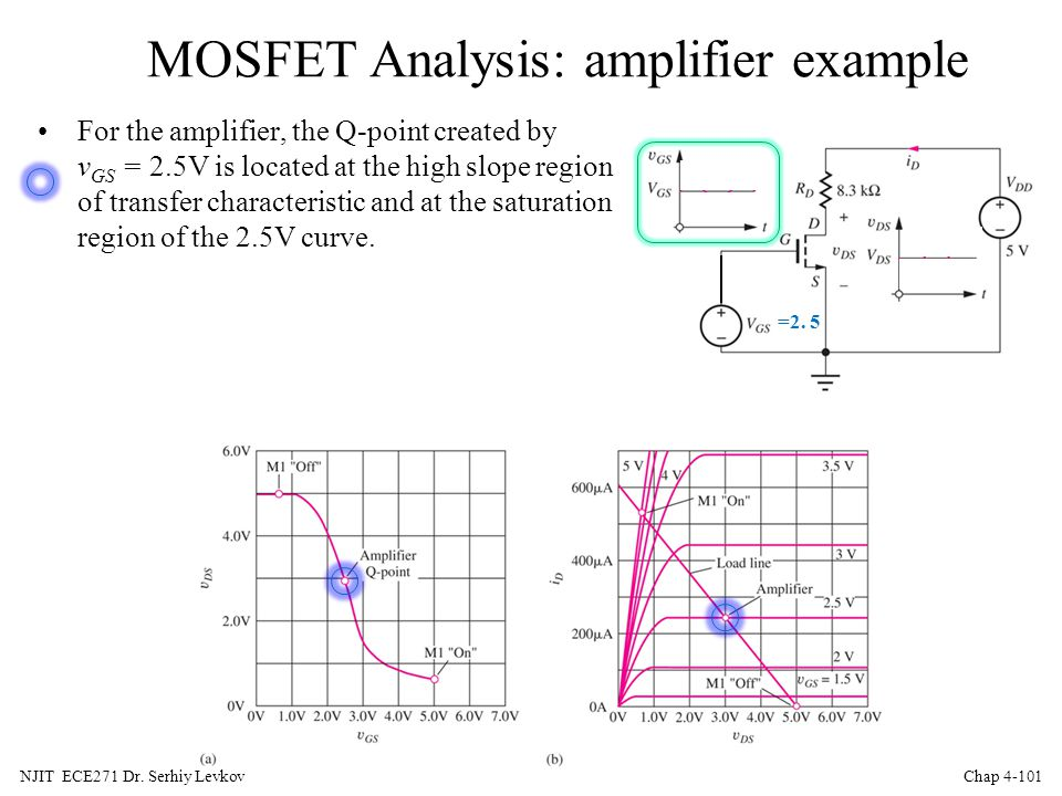 MOSFET Analysis: amplifier example