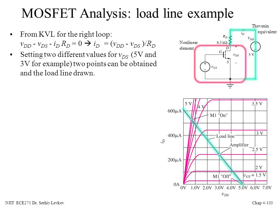 MOSFET Analysis: load line example