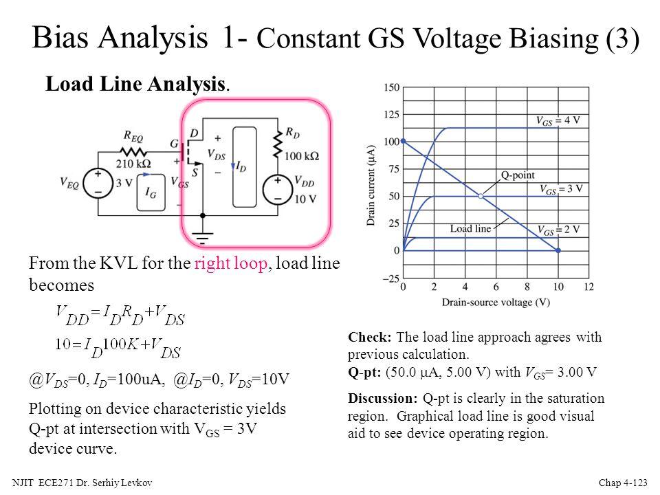Bias Analysis 1- Constant GS Voltage Biasing (3)