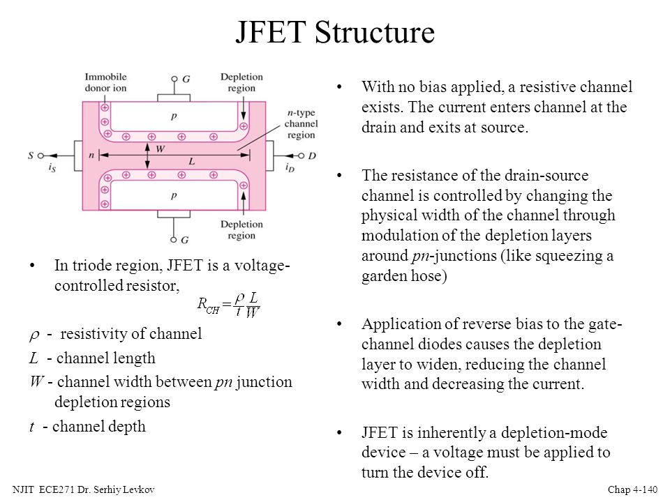 JFET Structure With no bias applied, a resistive channel exists. The current enters channel at the drain and exits at source.