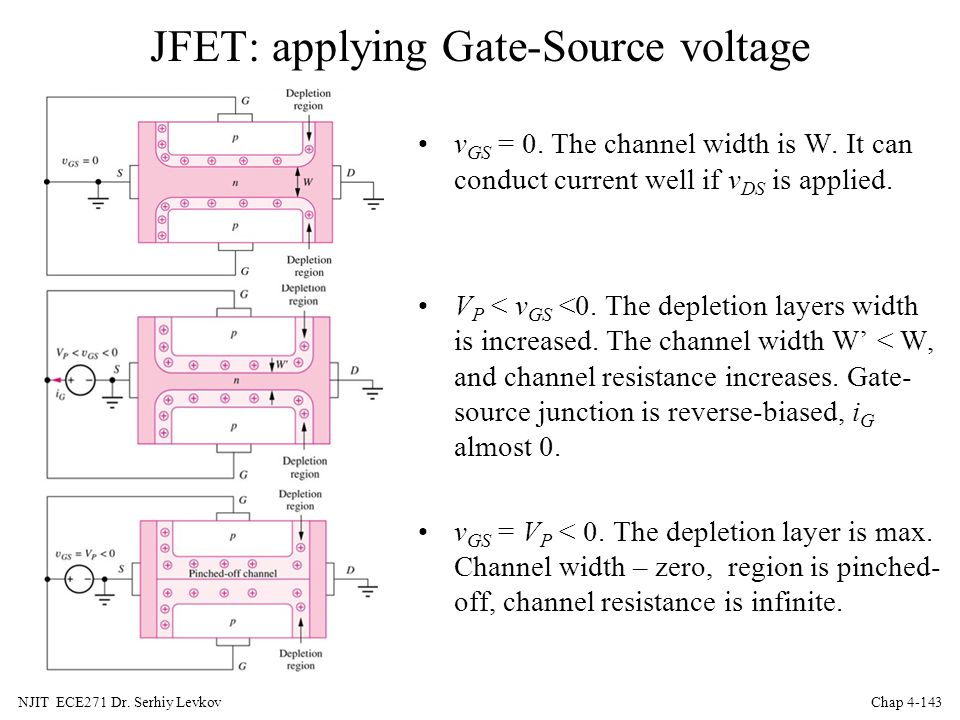 JFET: applying Gate-Source voltage