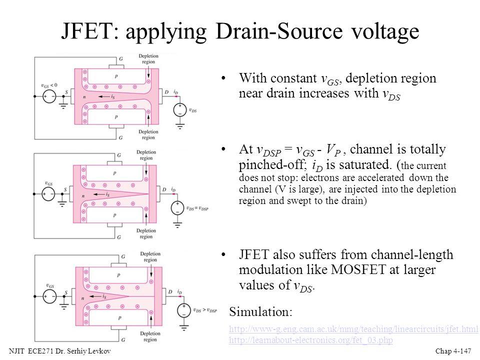 JFET: applying Drain-Source voltage