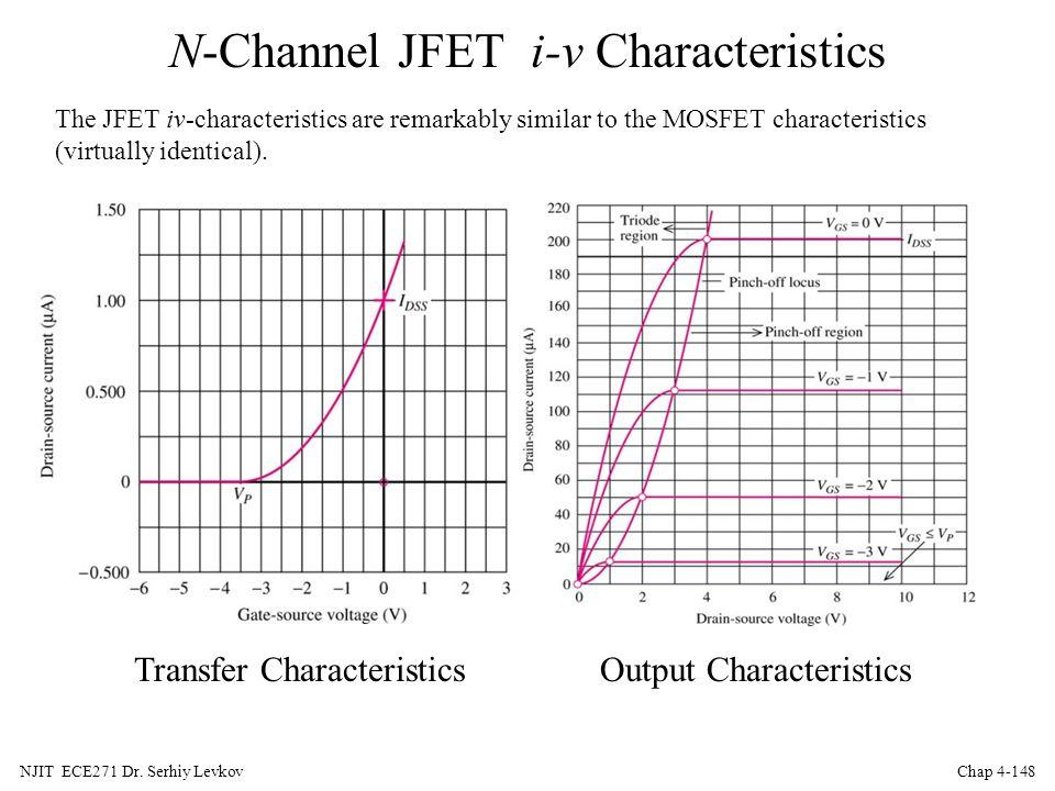 N-Channel JFET i-v Characteristics
