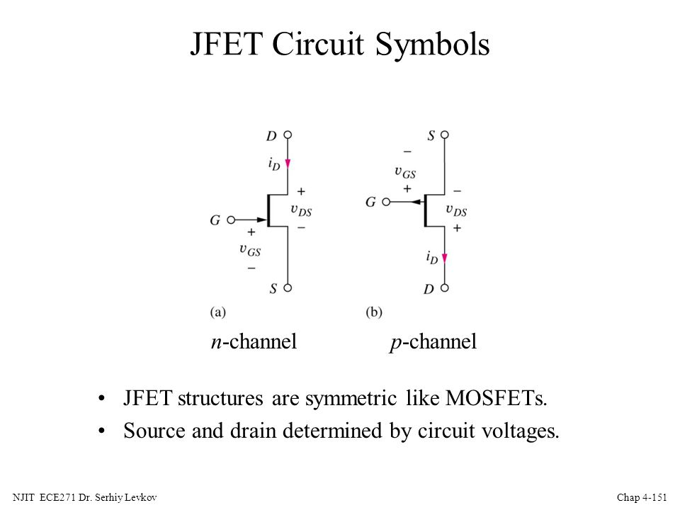 JFET Circuit Symbols n-channel p-channel
