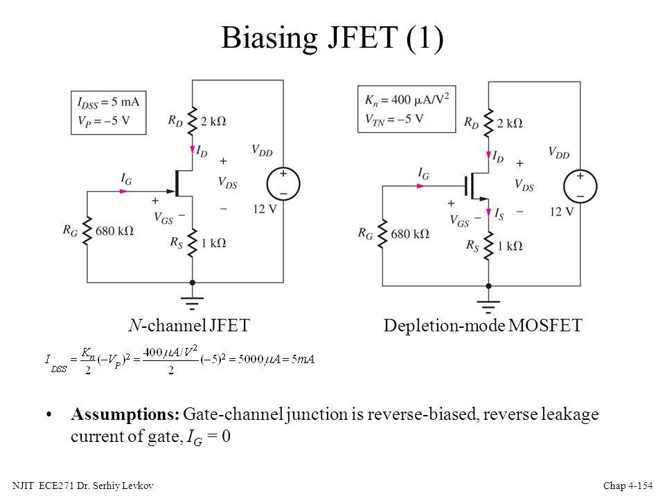 Biasing JFET (1) N-channel JFET Depletion-mode MOSFET
