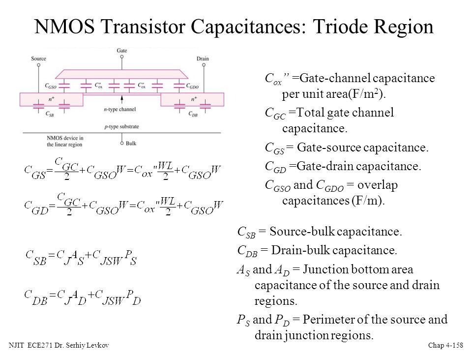 NMOS Transistor Capacitances: Triode Region