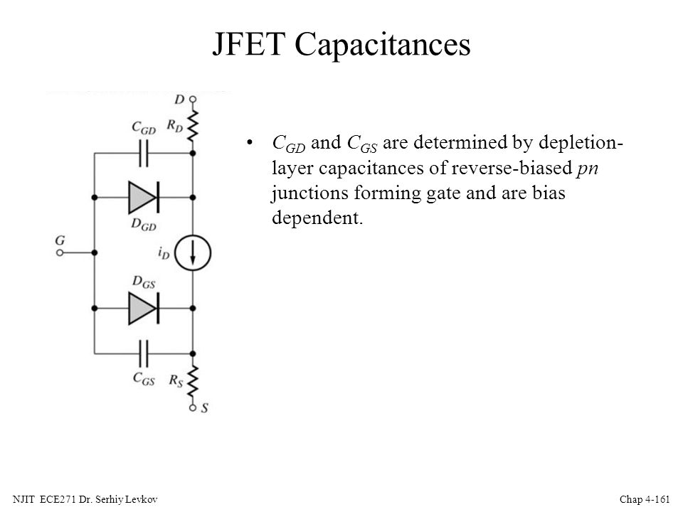JFET Capacitances CGD and CGS are determined by depletion-layer capacitances of reverse-biased pn junctions forming gate and are bias dependent.