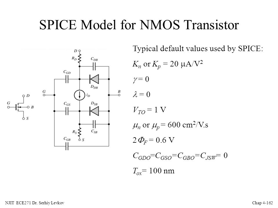 SPICE Model for NMOS Transistor