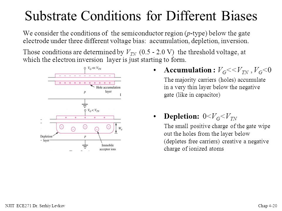 Substrate Conditions for Different Biases