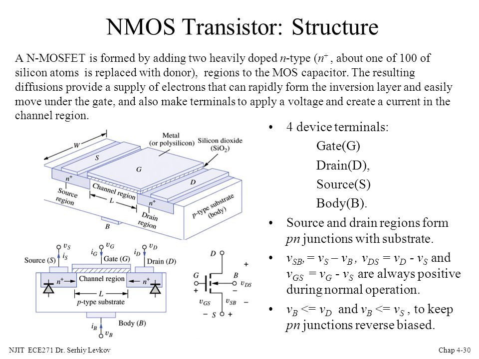 NMOS Transistor: Structure