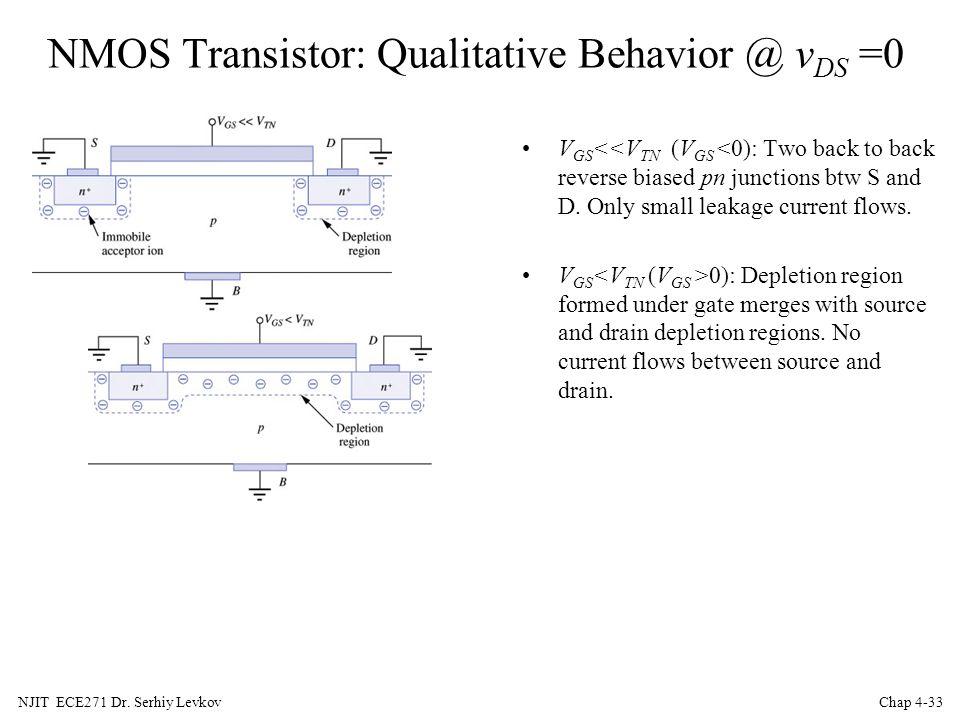 NMOS Transistor: Qualitative Behavior @ vDS =0