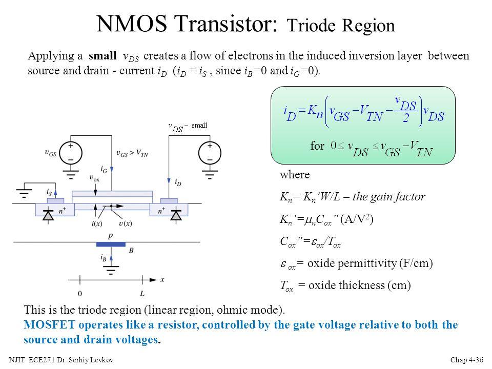 NMOS Transistor: Triode Region