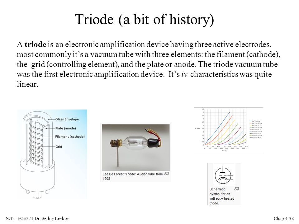 Triode (a bit of history)