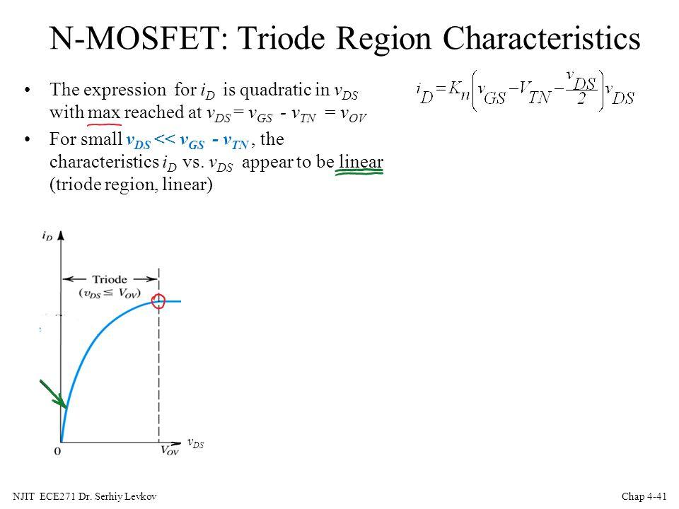 N-MOSFET: Triode Region Characteristics