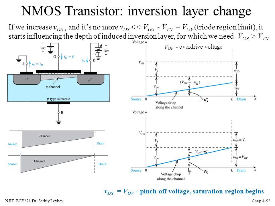 NMOS Transistor: inversion layer change