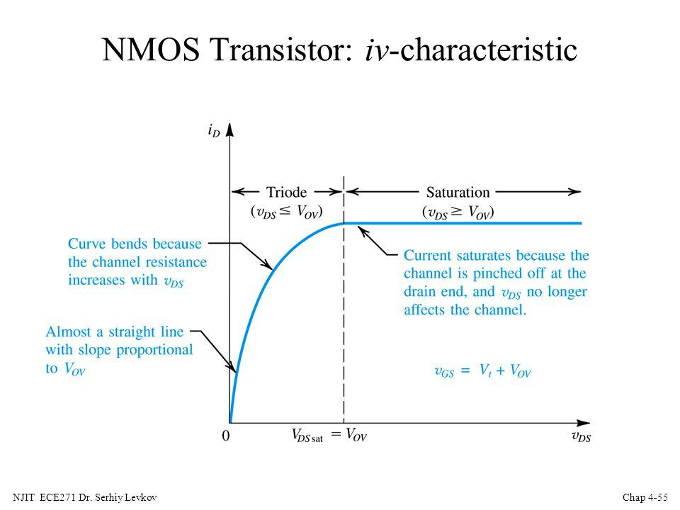NMOS Transistor: iv-characteristic