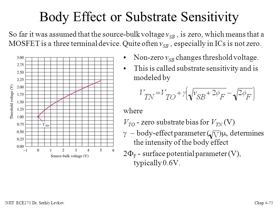 Body Effect or Substrate Sensitivity