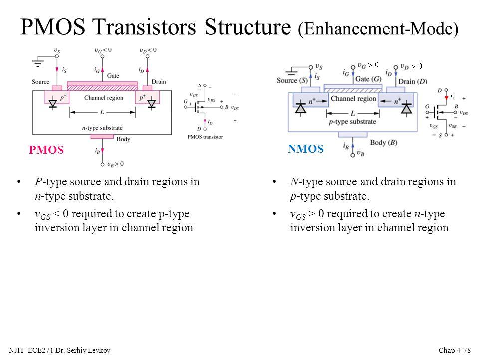 PMOS Transistors Structure (Enhancement-Mode)