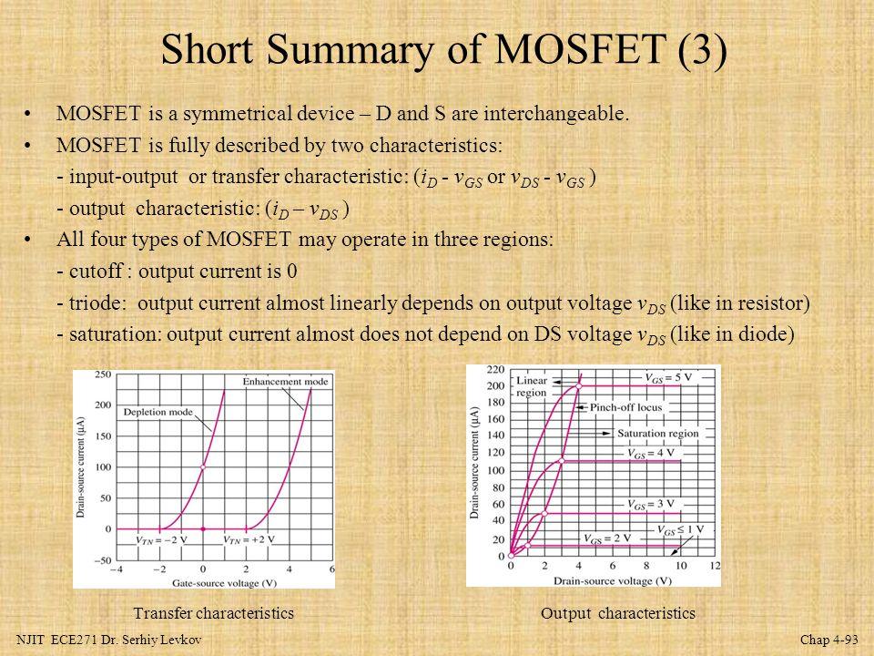 Short Summary of MOSFET (3)