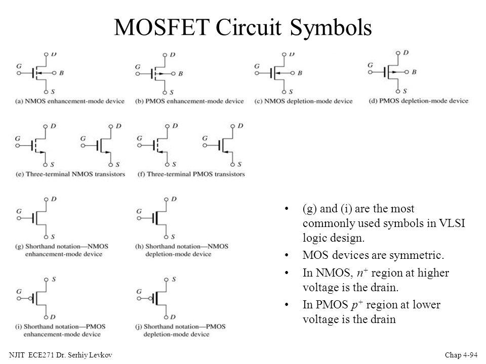 MOSFET Circuit Symbols