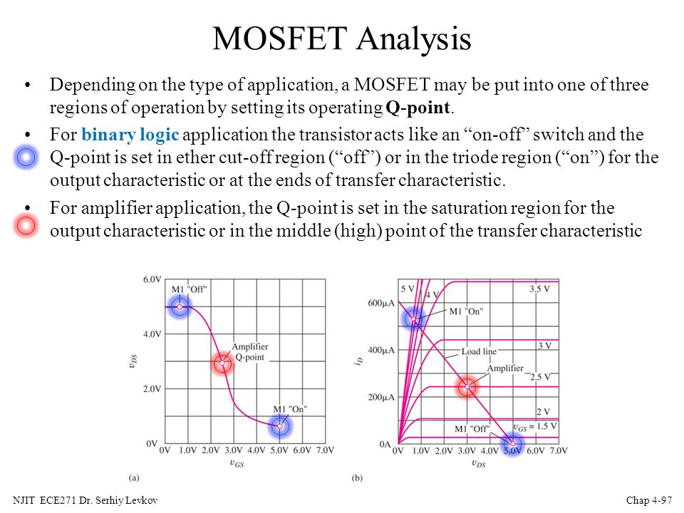MOSFET Analysis Depending on the type of application, a MOSFET may be put into one of three regions of operation by setting its operating Q-point.