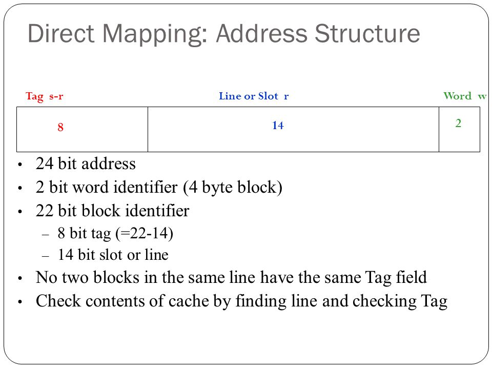 Direct Mapping: Address Structure