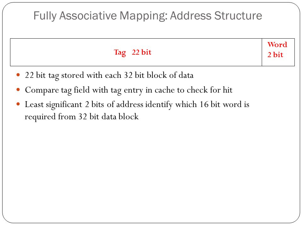 Fully Associative Mapping: Address Structure