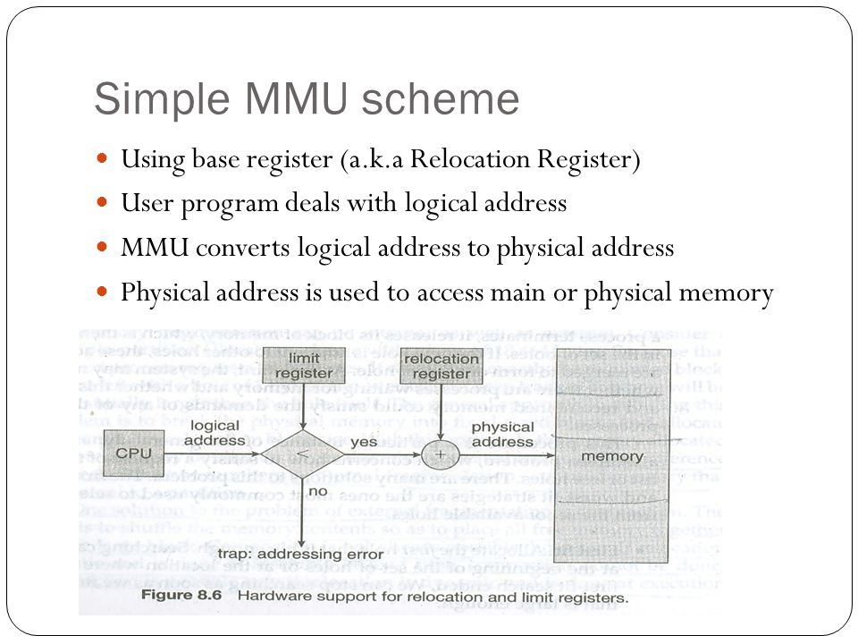 Simple MMU scheme Using base register (a.k.a Relocation Register)