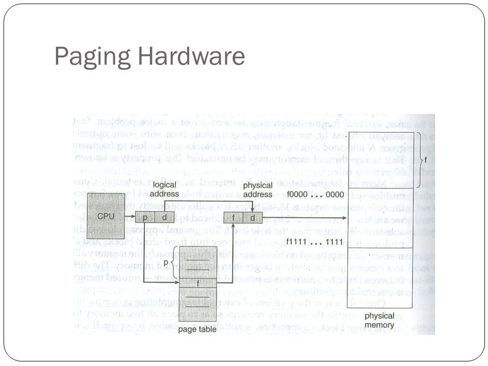 Paging Hardware