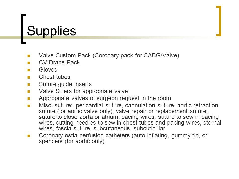 Supplies Valve Custom Pack (Coronary pack for CABG/Valve)