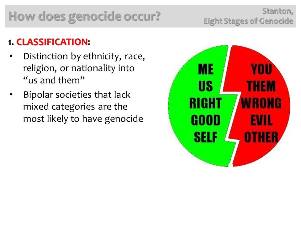 How does genocide occur