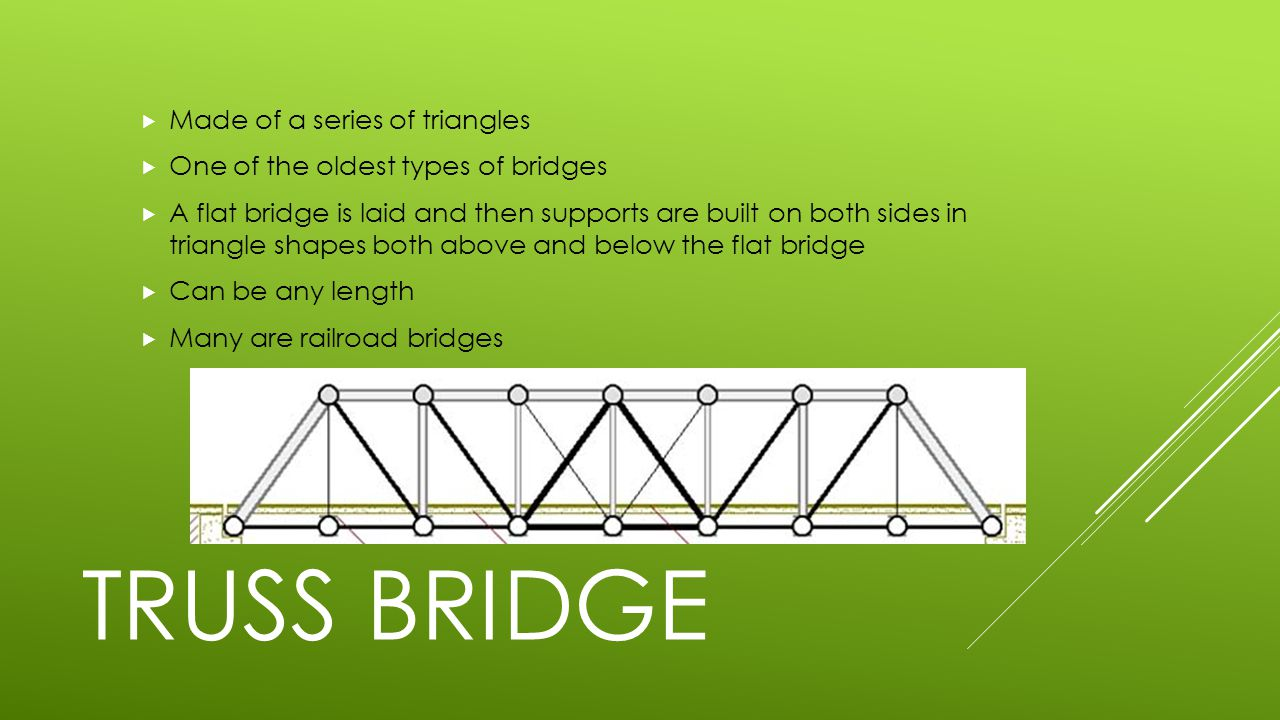 Truss BRidge Made of a series of triangles