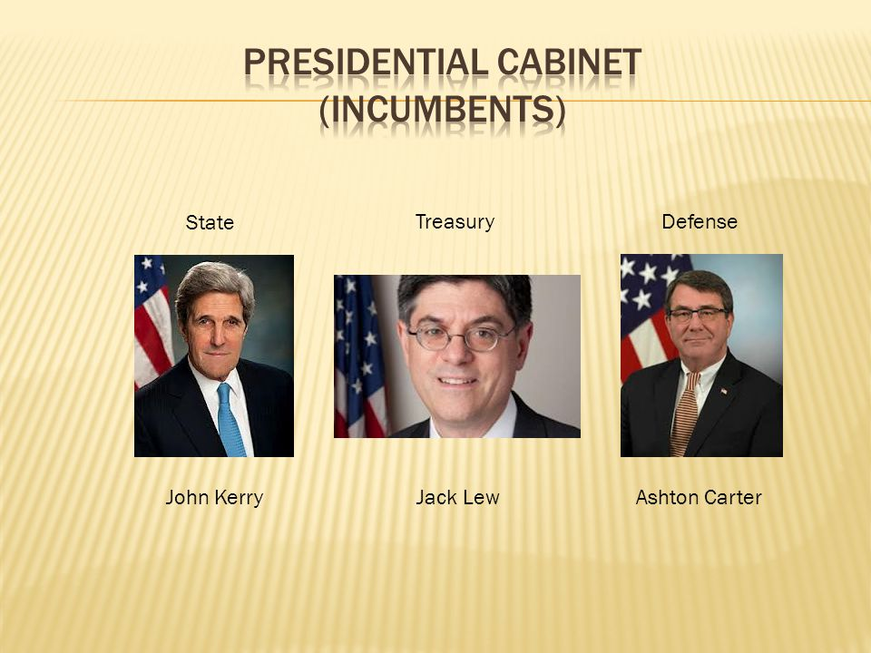 Presidential Cabinet (Incumbents)