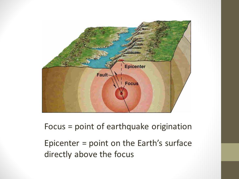 Focus = point of earthquake origination