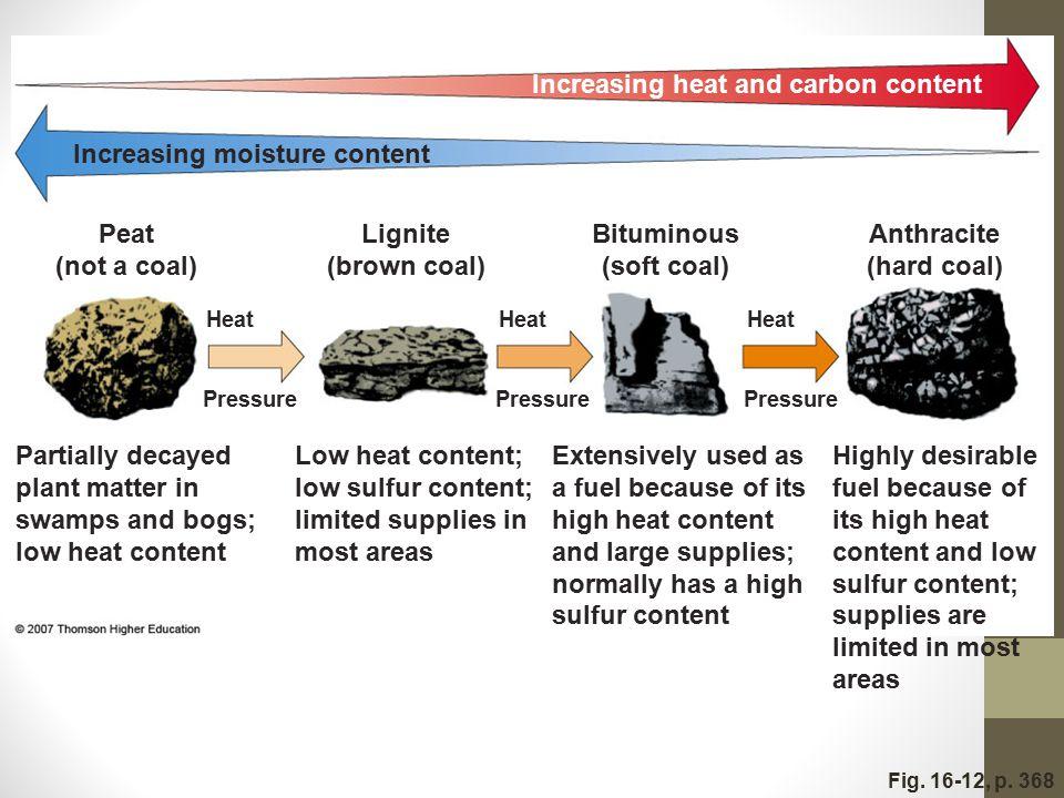 Bituminous (soft coal) Anthracite (hard coal)