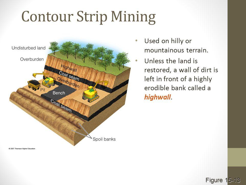 Contour Strip Mining Used on hilly or mountainous terrain.