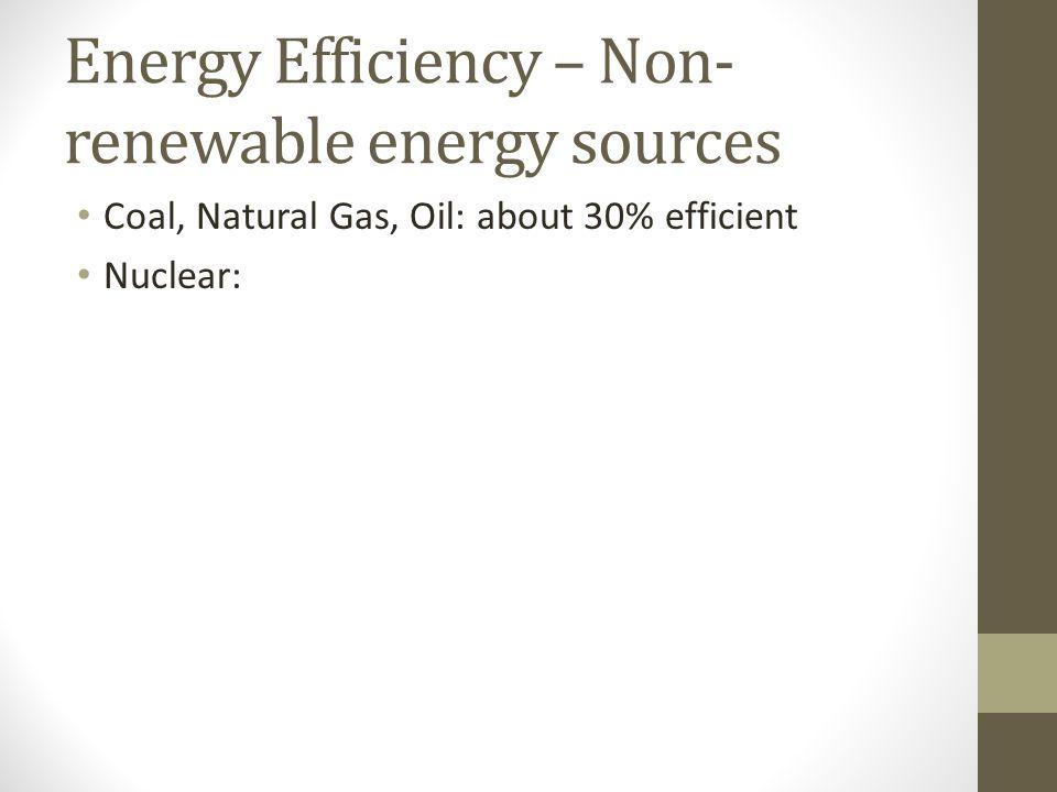 Energy Efficiency – Non-renewable energy sources