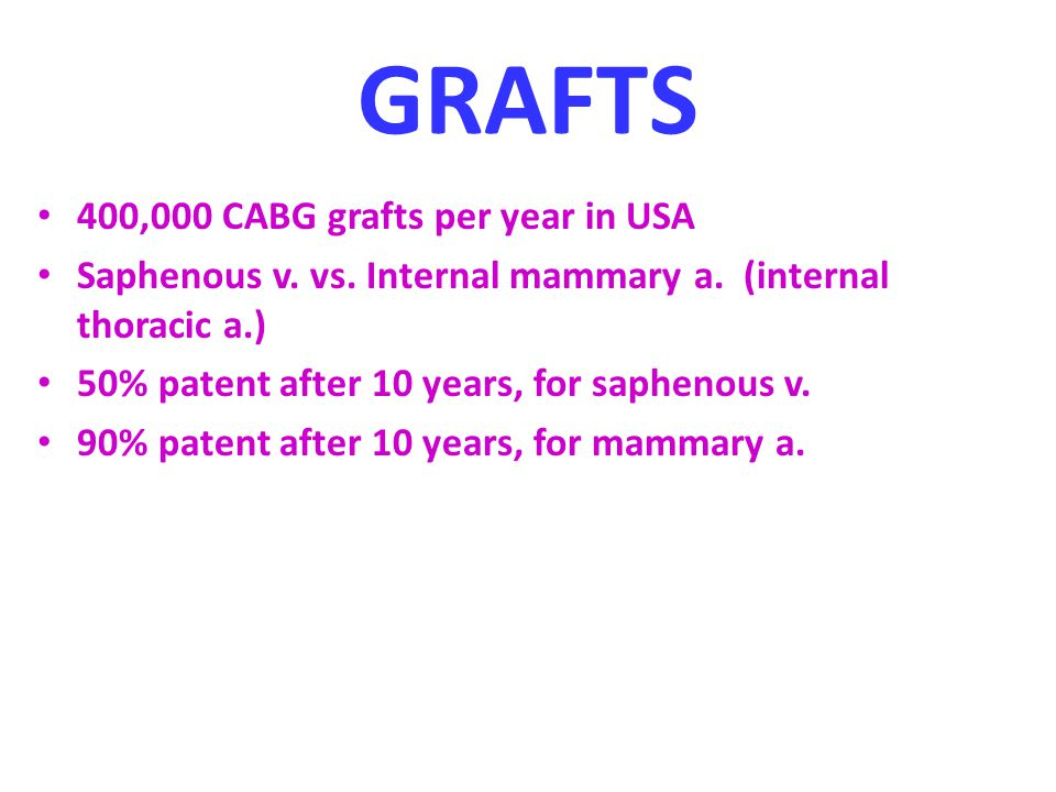 GRAFTS 400,000 CABG grafts per year in USA
