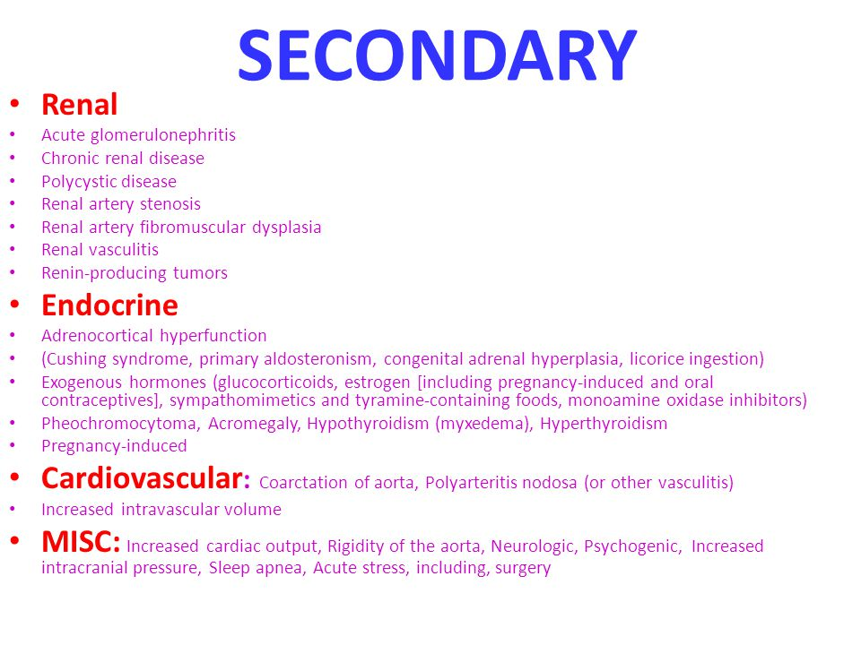 SECONDARY Renal Endocrine