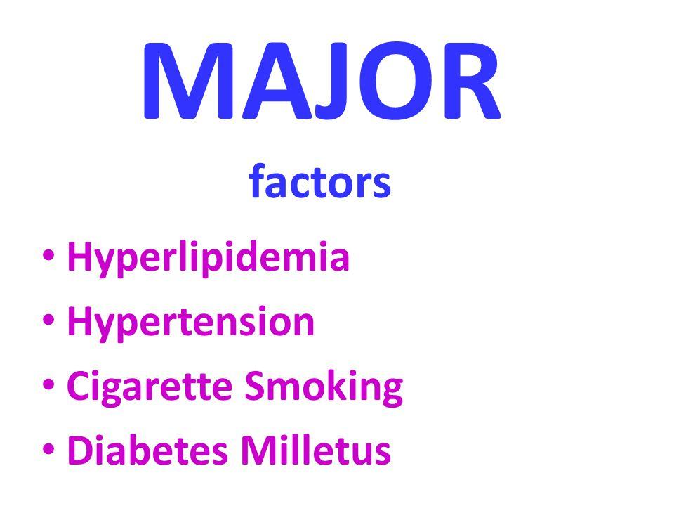 MAJOR factors Hyperlipidemia Hypertension Cigarette Smoking