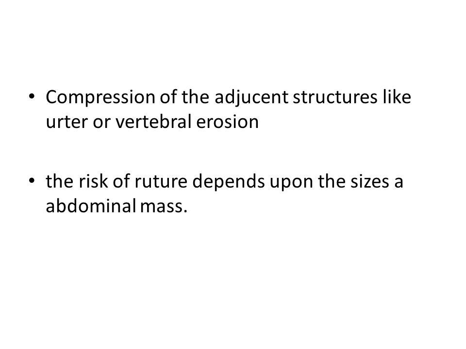 Compression of the adjucent structures like urter or vertebral erosion