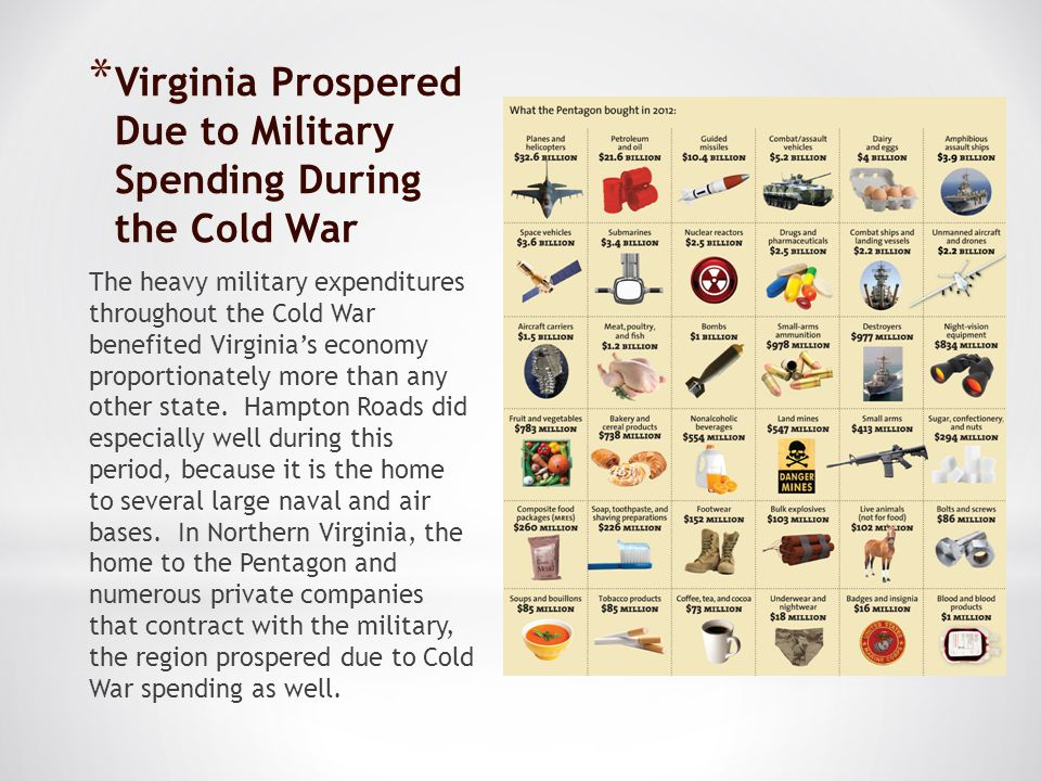 Virginia Prospered Due to Military Spending During the Cold War