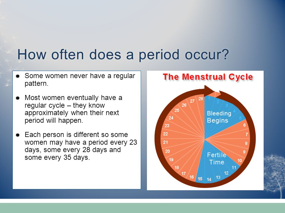 How often does a period occur