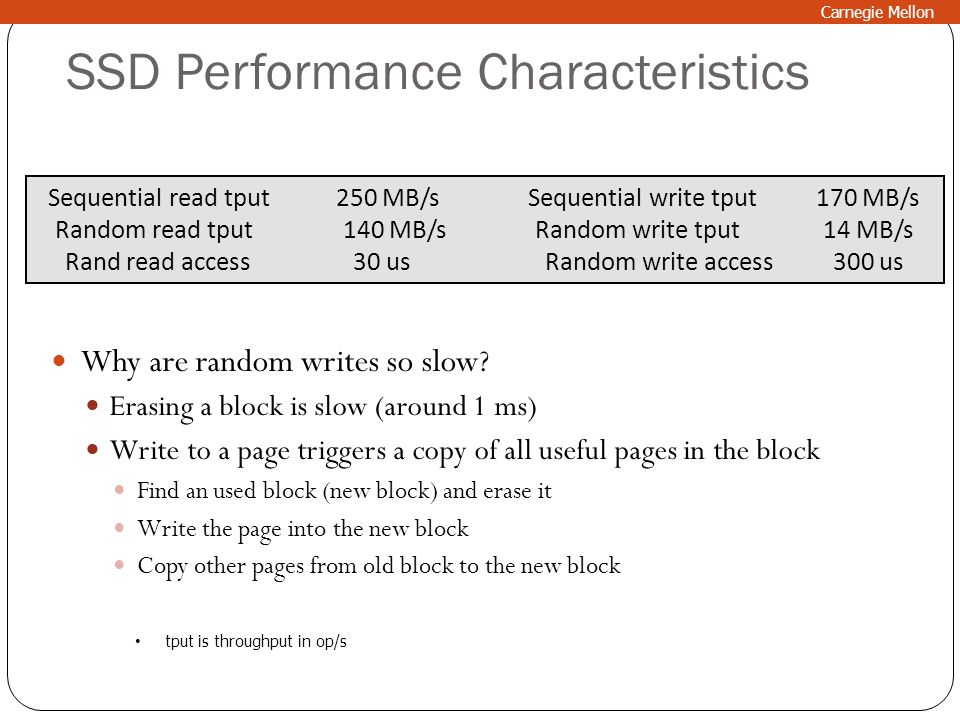 SSD Performance Characteristics