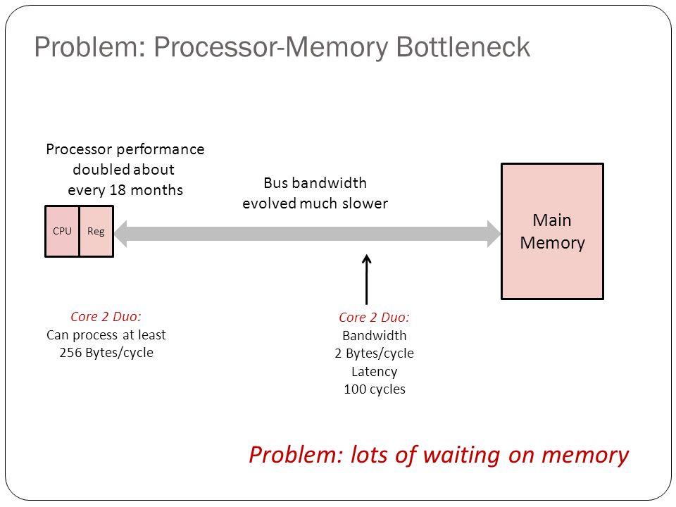 Problem: Processor-Memory Bottleneck