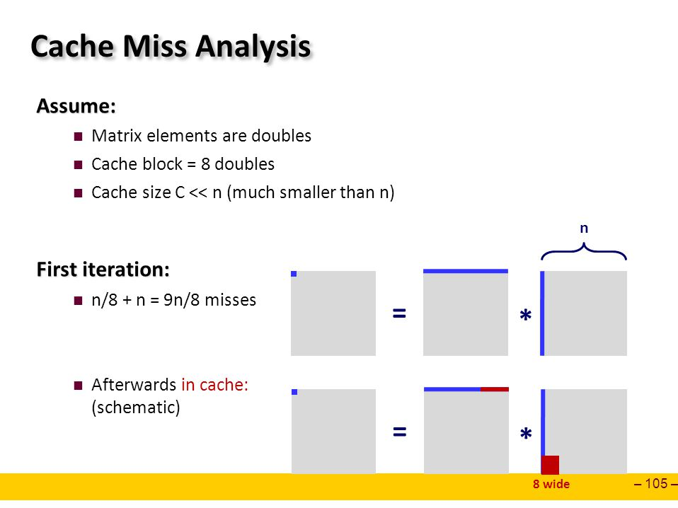Cache Miss Analysis = * = * Assume: First iteration: