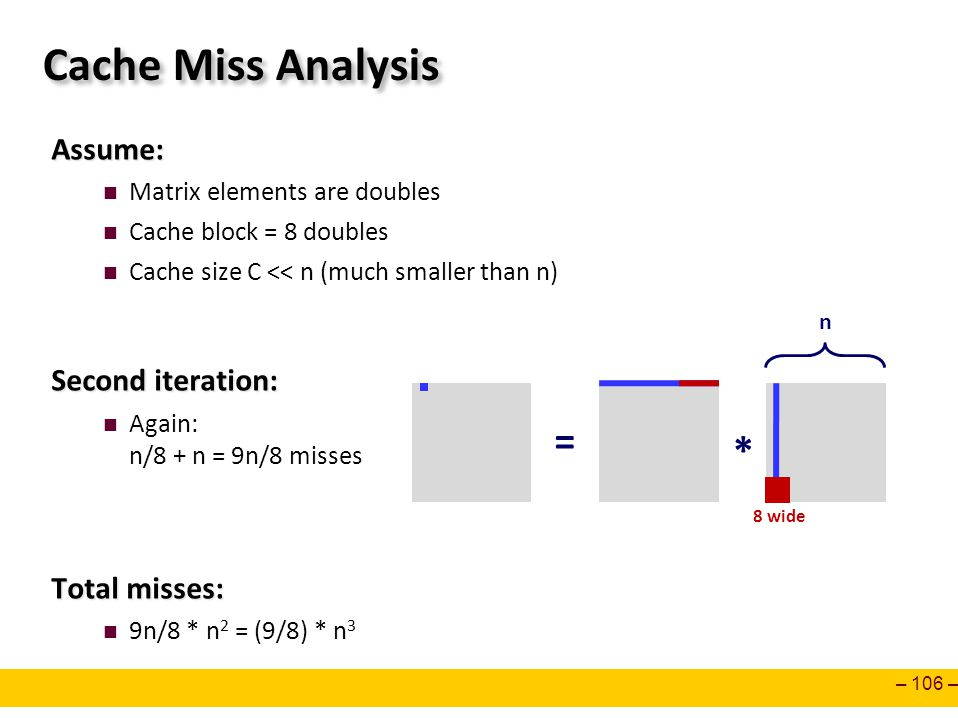 Cache Miss Analysis = * Assume: Second iteration: Total misses: