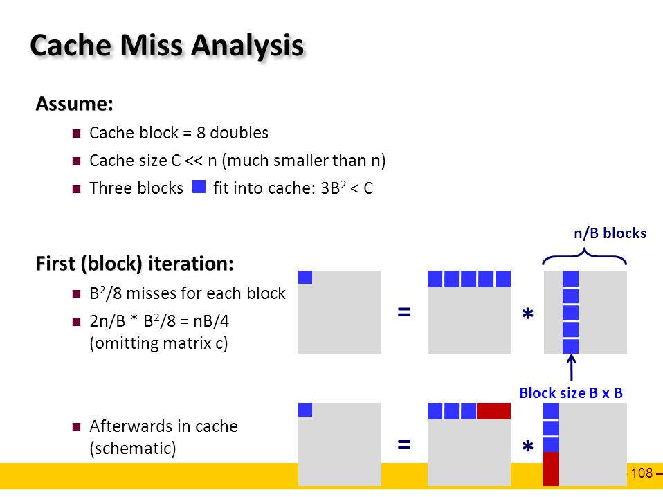 Cache Miss Analysis = * = * Assume: First (block) iteration: